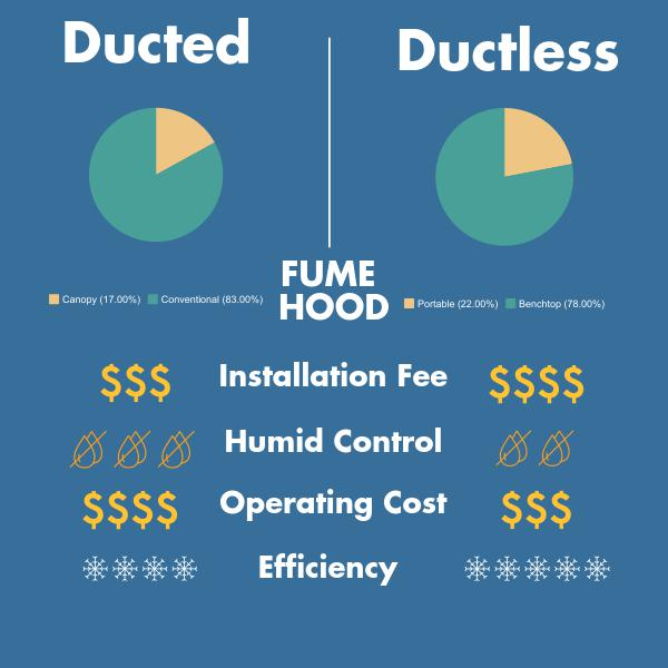 duct vs ductless heat pump prices, reviews and buying guide 2017 Forced Air Furnace Wiring Diagram at bakdesigns.co