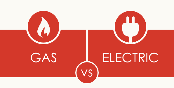 Cost Compare For Heating Gas Vs Electricity