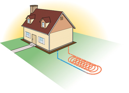 Horizontal geothermal heat pump