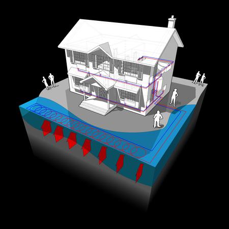 lake geothermal heat pump