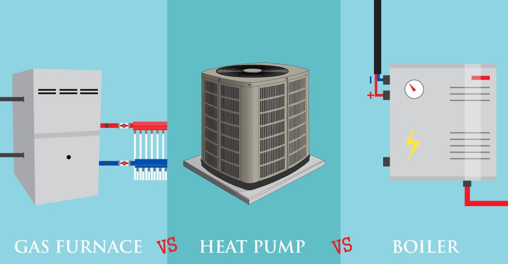 Heating Your Home With Propane Vs Natural Gas