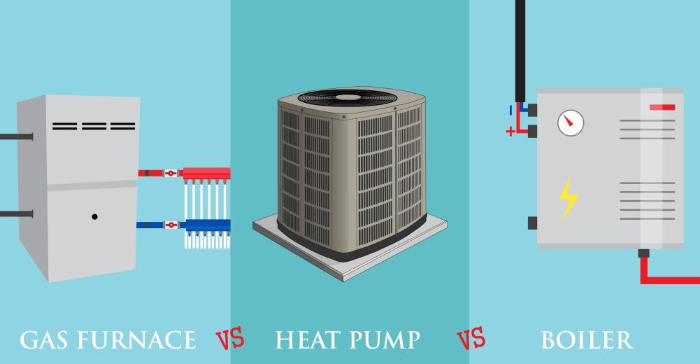 Natural Gas Boiler Furnace