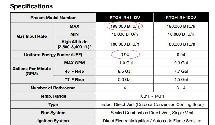 gas tankless water heater specifications