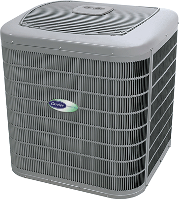 Best Central Ac Units Brands Review 2018 2019