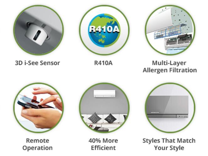 Daikin Vs Fujitsu Vs Mitsubishi Vs LG – Best Mini-Split Systems of