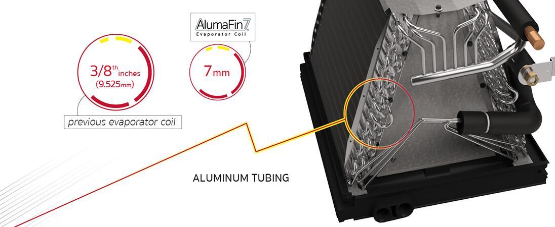 alumafin7