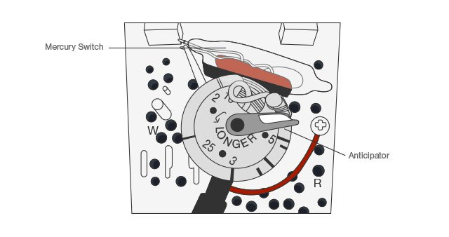 heat anticipator parts diagram