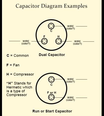witing diagram AC capacitor