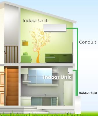 MiniSplit Air Conditioner Works