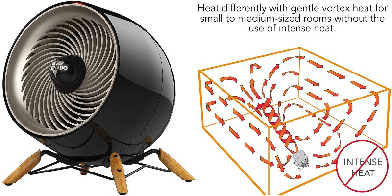 Vornado Heater Reviews and Buying Guide 2021 - PICKHVAC | Vornado Heater Wiring Diagram |  | PickHVAC